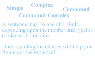 4 types of sentences examples